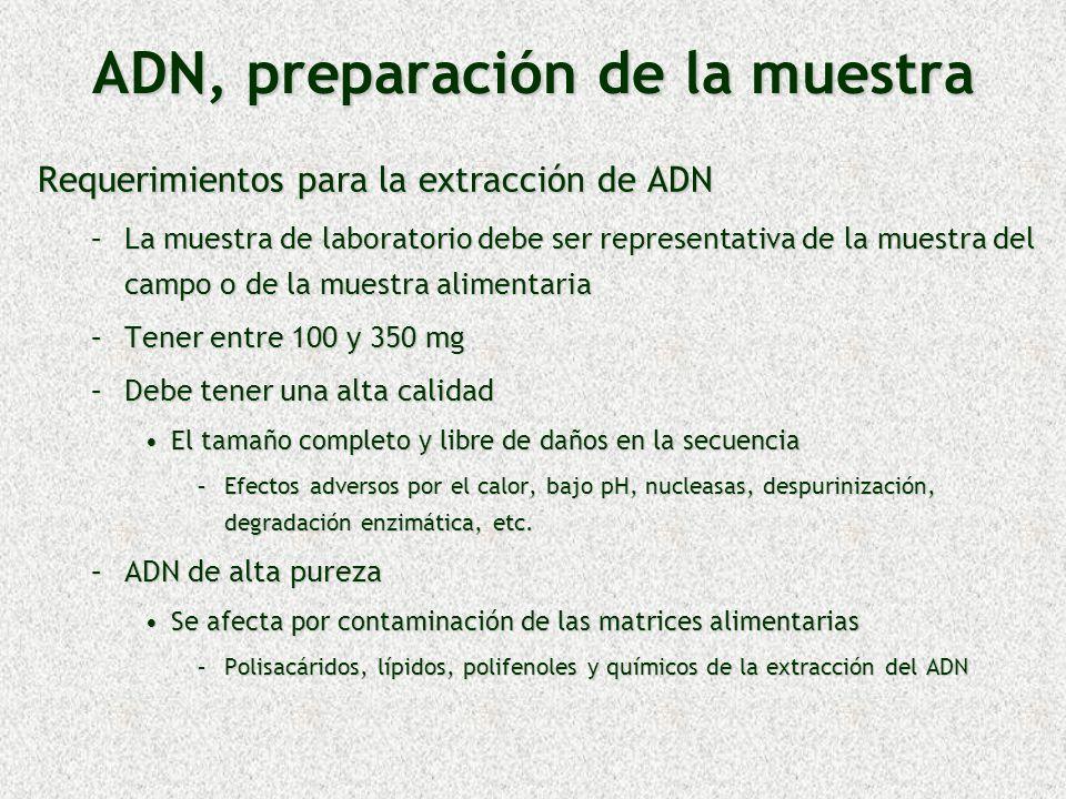 ADN, preparación de la muestra Requerimientos para la extracción de ADN –La muestra de laboratorio debe ser representativa de la muestra del campo o d