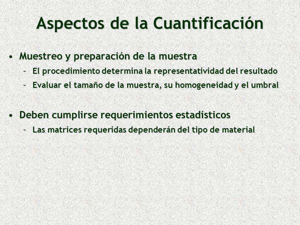Aspectos de la Cuantificación Muestreo y preparación de la muestraMuestreo y preparación de la muestra –El procedimiento determina la representativida