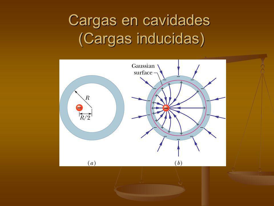 Un conductor aislado cargado Si un exceso de cargas es colocado en un conductor aislado, esa cantidad de carga se moverá completamente a la superficie