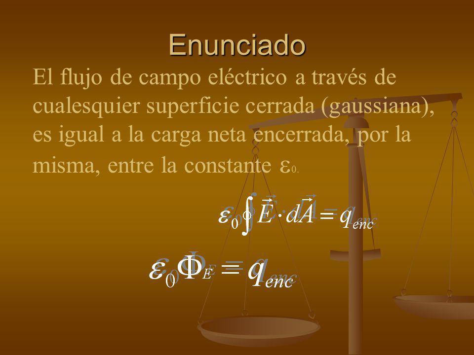 Enunciado El flujo de campo eléctrico a través de cualesquier superficie cerrada (gaussiana), es igual a la carga neta encerrada, por la misma, entre la constante