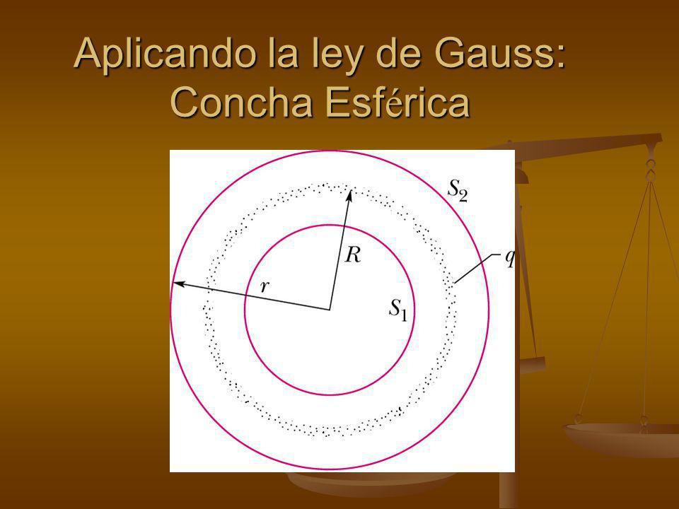 Distribución esférica, campo a r R Carga uniforme, campo a r R