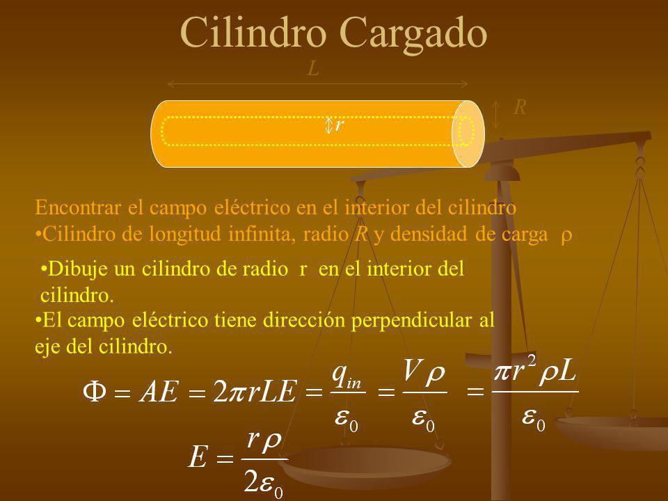 Concha esférica, campo a r R Campo eléctrico a r R