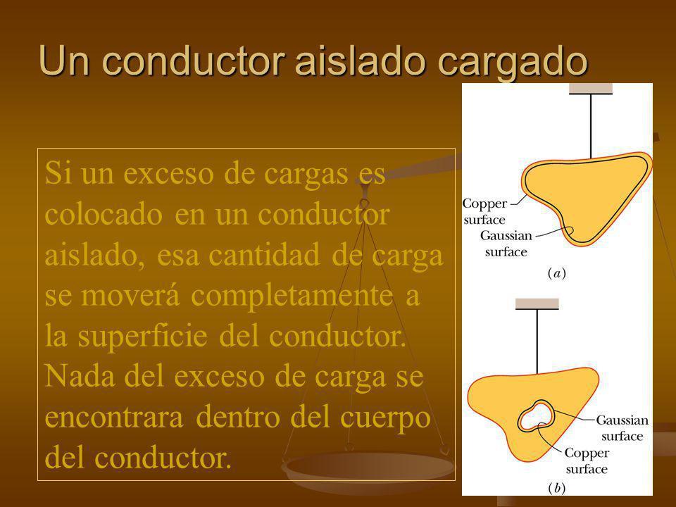 Aplicación de la ley de Gauss Esfera de radio R y constante.