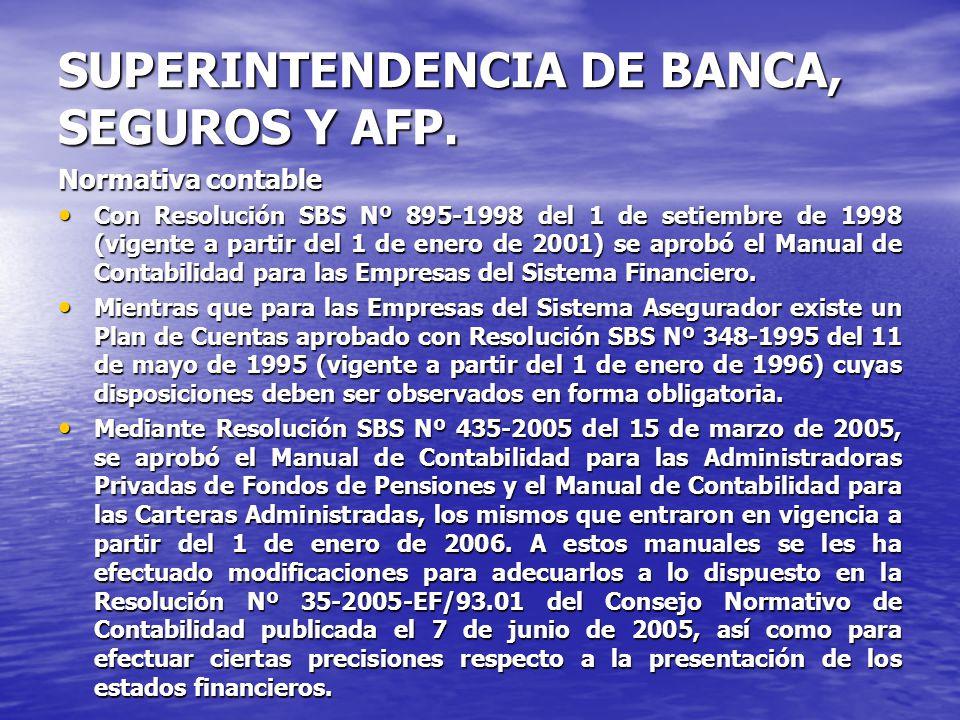 SUPERINTENDENCIA DE BANCA, SEGUROS Y AFP. Normativa contable Con Resolución SBS Nº 895-1998 del 1 de setiembre de 1998 (vigente a partir del 1 de ener