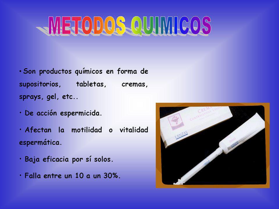 Son productos químicos en forma de supositorios, tabletas, cremas, sprays, gel, etc..