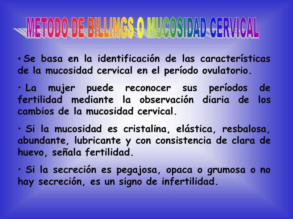 Se basa en la identificación de las características de la mucosidad cervical en el período ovulatorio.