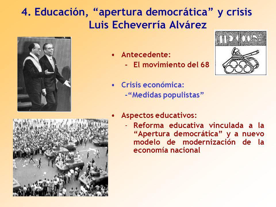 4. Educación, apertura democrática y crisis Luis Echeverría Alvárez Antecedente: -El movimiento del 68 Crisis económica: -Medidas populistas Aspectos