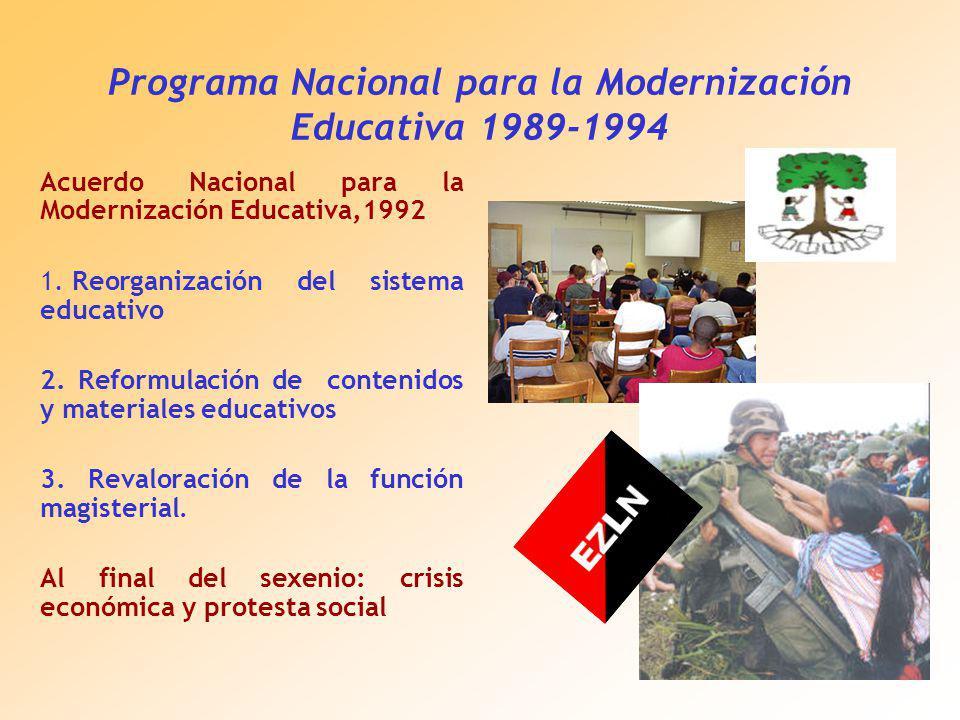 Programa Nacional para la Modernización Educativa 1989-1994 Acuerdo Nacional para la Modernización Educativa,1992 1.
