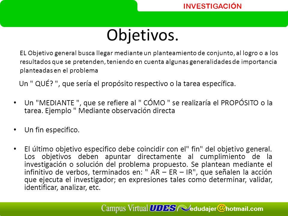 INVESTIGACIÓN edudajer hotmail.com Un QUÉ.