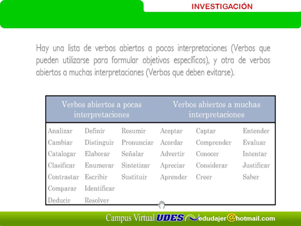 INVESTIGACIÓN edudajer hotmail.com