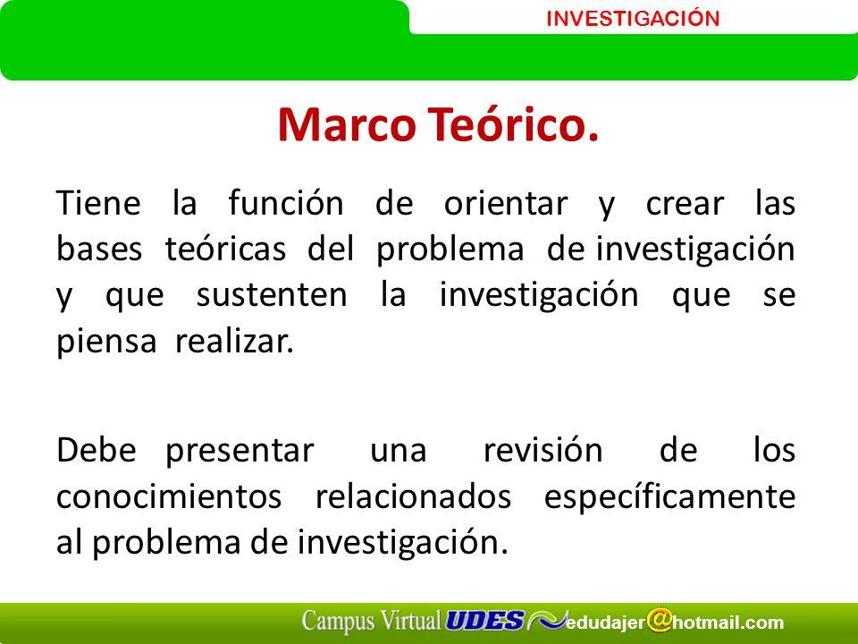 INVESTIGACIÓN edudajer hotmail.com Marco Teórico.