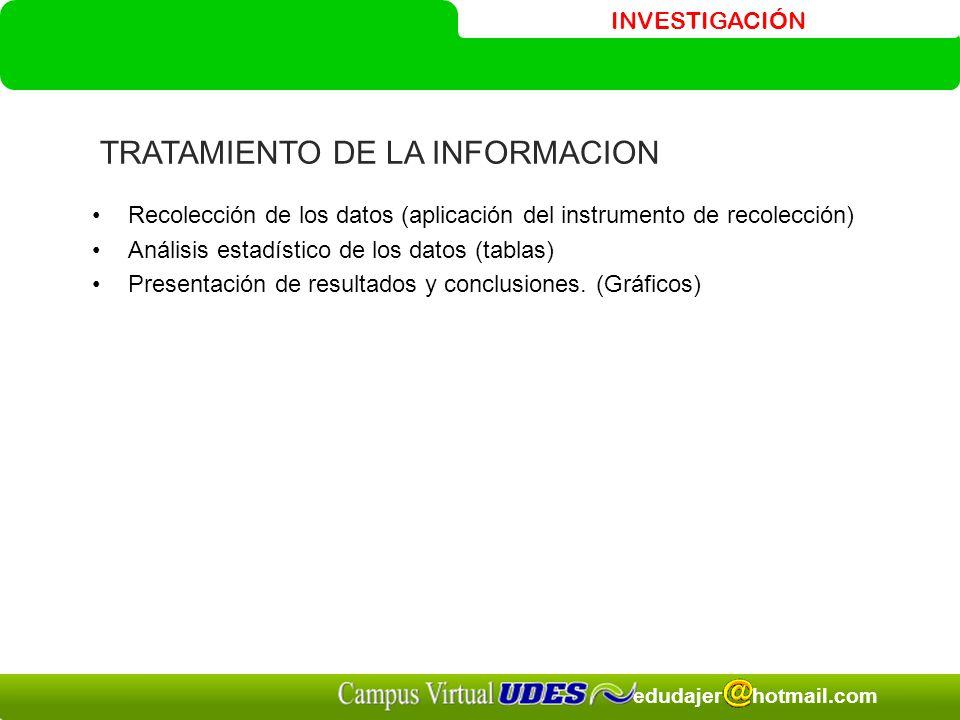 INVESTIGACIÓN edudajer hotmail.com Recolección de los datos (aplicación del instrumento de recolección) Análisis estadístico de los datos (tablas) Presentación de resultados y conclusiones.