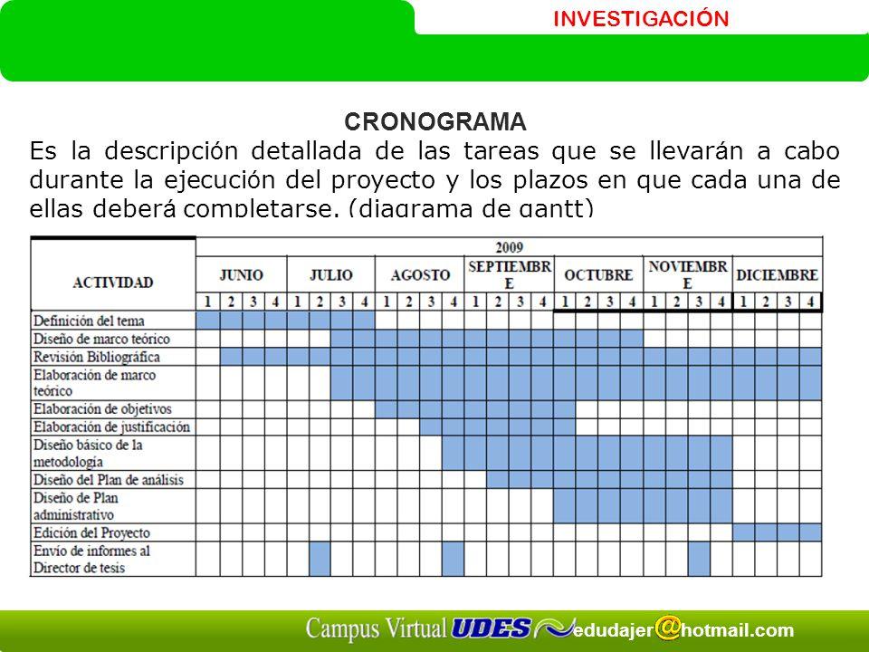 INVESTIGACIÓN edudajer hotmail.com CRONOGRAMA Es la descripci ó n detallada de las tareas que se llevar á n a cabo durante la ejecuci ó n del proyecto