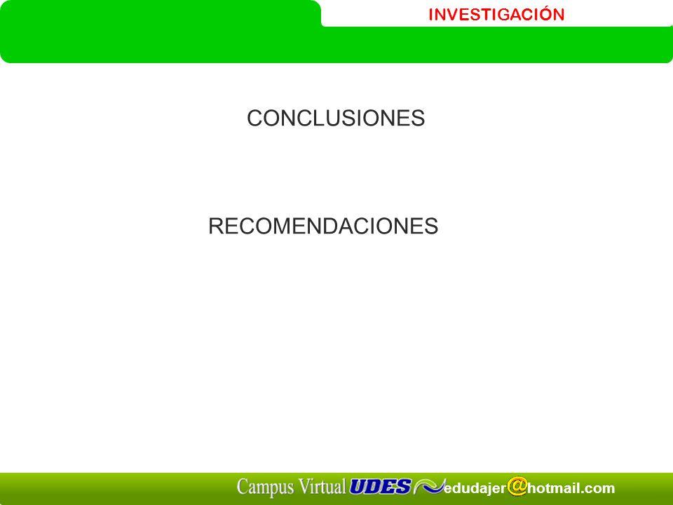 INVESTIGACIÓN edudajer hotmail.com CONCLUSIONES RECOMENDACIONES