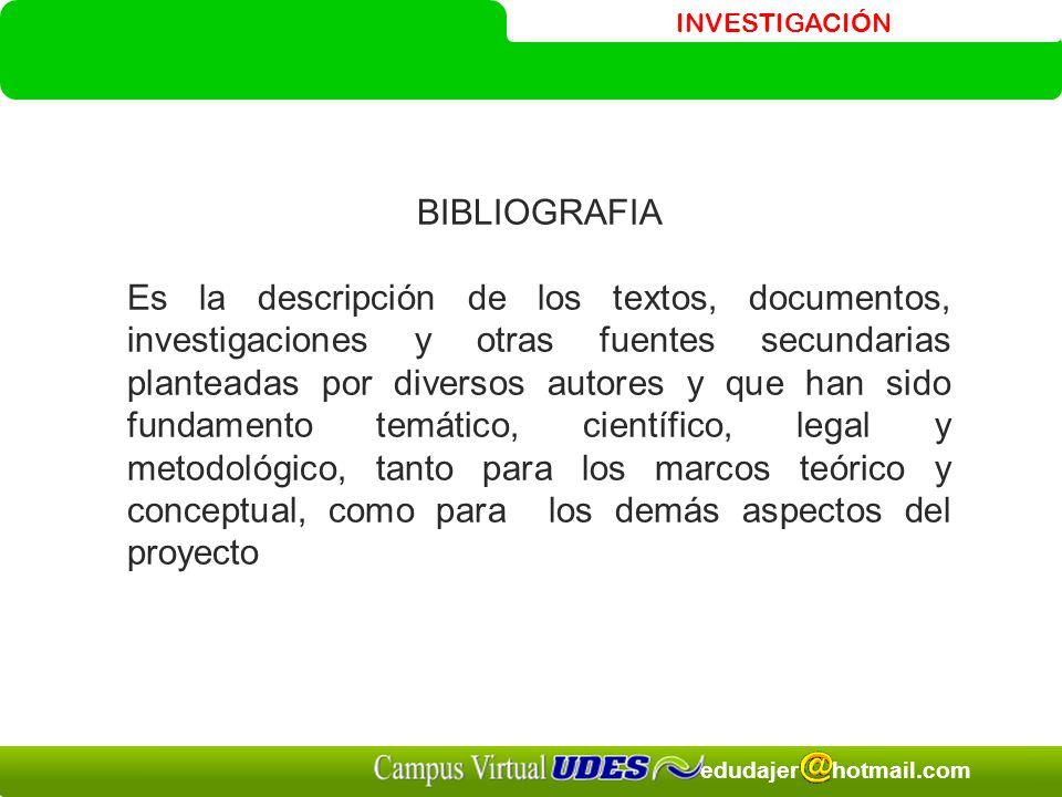 INVESTIGACIÓN edudajer hotmail.com BIBLIOGRAFIA Es la descripción de los textos, documentos, investigaciones y otras fuentes secundarias planteadas po