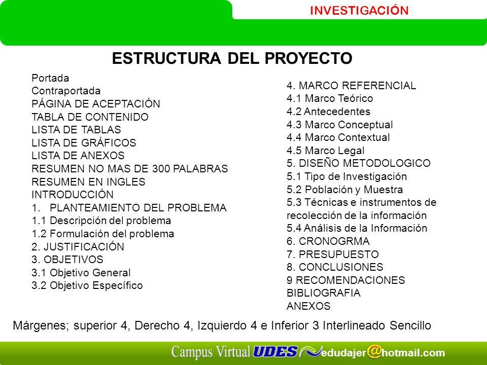 INVESTIGACIÓN edudajer hotmail.com ESTRUCTURA DEL PROYECTO Portada Contraportada PÁGINA DE ACEPTACIÓN TABLA DE CONTENIDO LISTA DE TABLAS LISTA DE GRÁFICOS LISTA DE ANEXOS RESUMEN NO MAS DE 300 PALABRAS RESUMEN EN INGLES INTRODUCCIÓN 1.PLANTEAMIENTO DEL PROBLEMA 1.1 Descripción del problema 1.2 Formulación del problema 2.