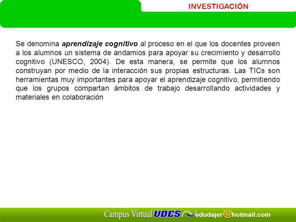 INVESTIGACIÓN edudajer hotmail.com Se denomina aprendizaje cognitivo al proceso en el que los docentes proveen a los alumnos un sistema de andamios para apoyar su crecimiento y desarrollo cognitivo (UNESCO, 2004).