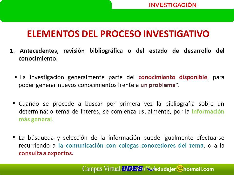 INVESTIGACIÓN edudajer hotmail.com 1.