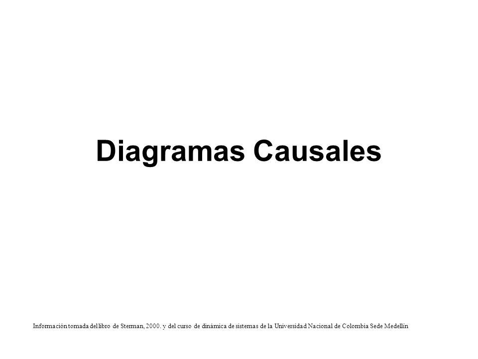 Diagramas Causales Información tomada del libro de Sterman, 2000. y del curso de dinámica de sistemas de la Universidad Nacional de Colombia Sede Mede