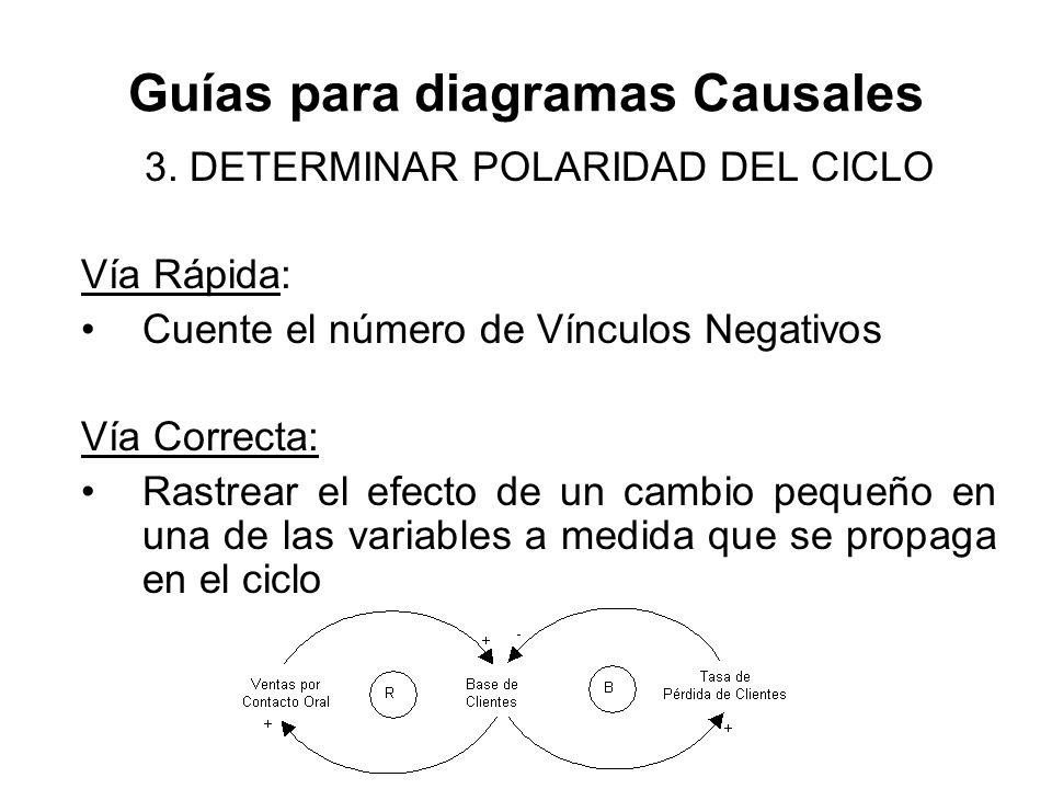 Guías para diagramas Causales 3. DETERMINAR POLARIDAD DEL CICLO Vía Rápida: Cuente el número de Vínculos Negativos Vía Correcta: Rastrear el efecto de