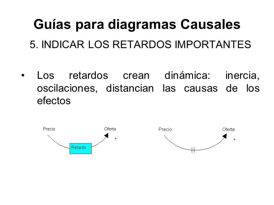 Guías para diagramas Causales 5. INDICAR LOS RETARDOS IMPORTANTES Los retardos crean dinámica: inercia, oscilaciones, distancian las causas de los efe