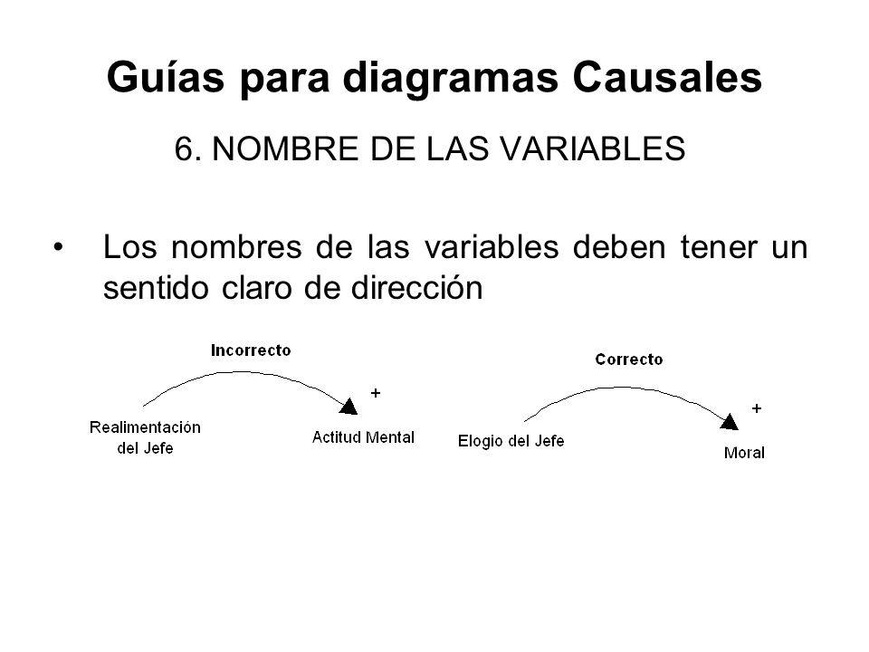 Guías para diagramas Causales 6. NOMBRE DE LAS VARIABLES Los nombres de las variables deben tener un sentido claro de dirección