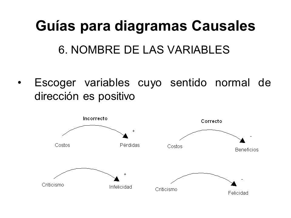 Guías para diagramas Causales 6. NOMBRE DE LAS VARIABLES Escoger variables cuyo sentido normal de dirección es positivo