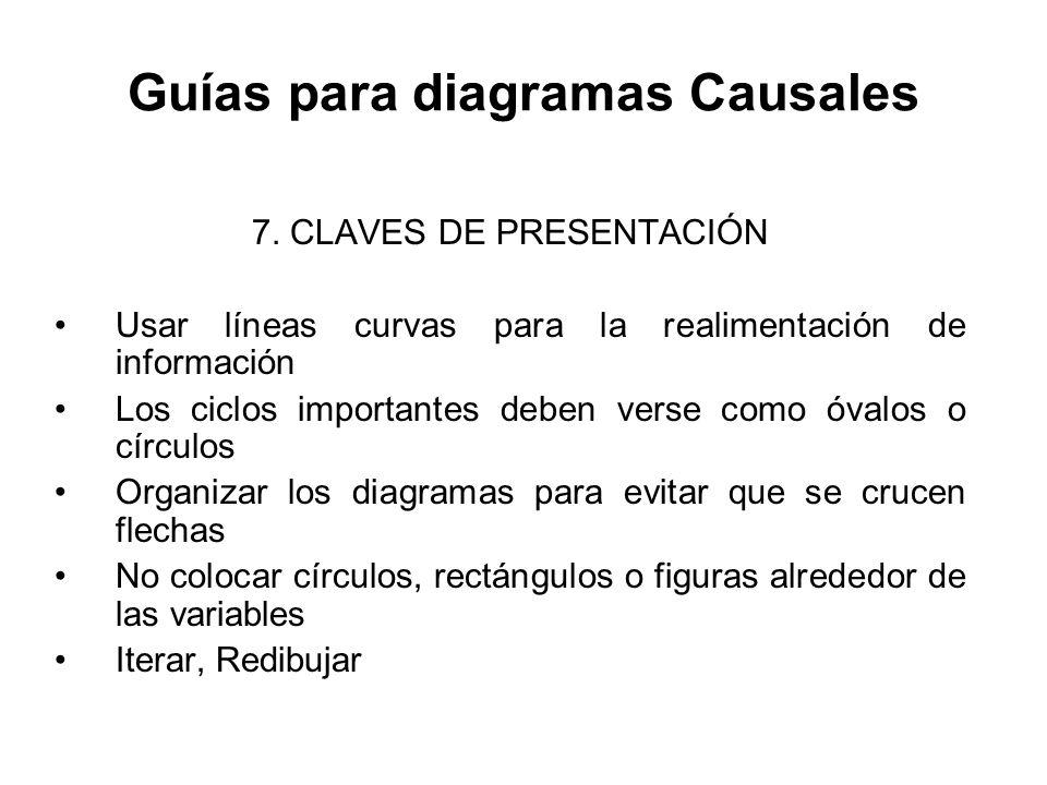 Guías para diagramas Causales 7. CLAVES DE PRESENTACIÓN Usar líneas curvas para la realimentación de información Los ciclos importantes deben verse co