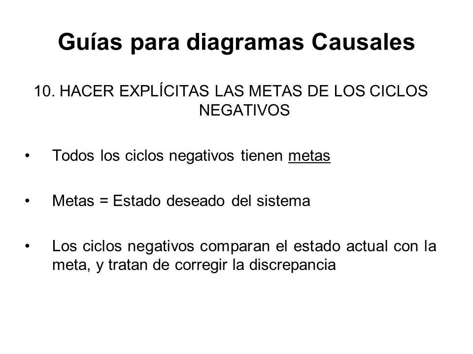 Guías para diagramas Causales 10. HACER EXPLÍCITAS LAS METAS DE LOS CICLOS NEGATIVOS Todos los ciclos negativos tienen metas Metas = Estado deseado de