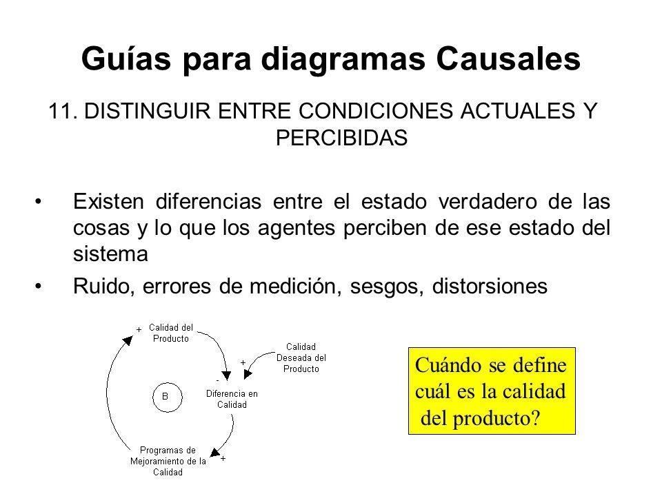 11. DISTINGUIR ENTRE CONDICIONES ACTUALES Y PERCIBIDAS Existen diferencias entre el estado verdadero de las cosas y lo que los agentes perciben de ese