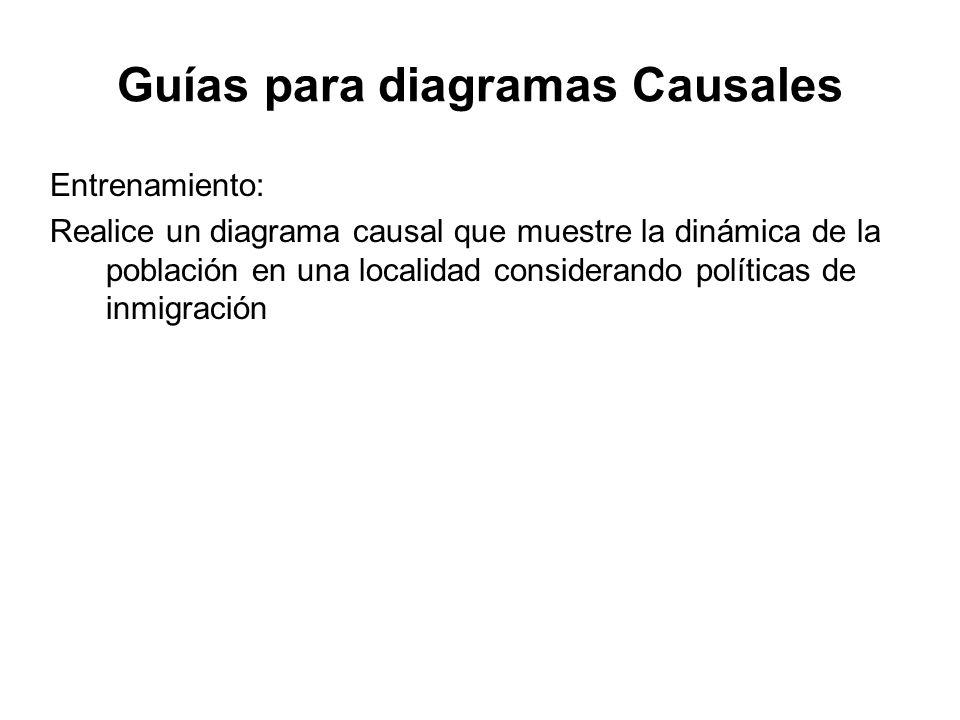 Entrenamiento: Realice un diagrama causal que muestre la dinámica de la población en una localidad considerando políticas de inmigración