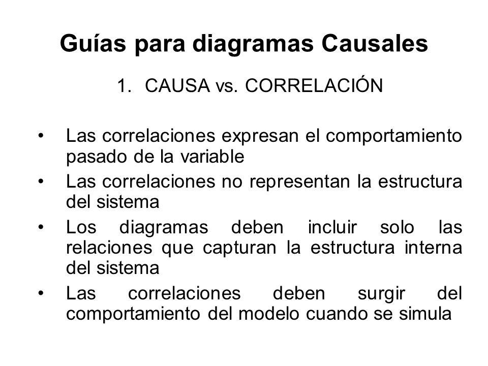 Guías para diagramas Causales 1.CAUSA vs. CORRELACIÓN Las correlaciones expresan el comportamiento pasado de la variable Las correlaciones no represen