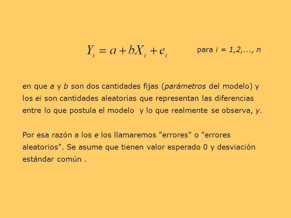 para i = 1,2,..., n en que a y b son dos cantidades fijas (parámetros del modelo) y los ei son cantidades aleatorias que representan las diferencias e