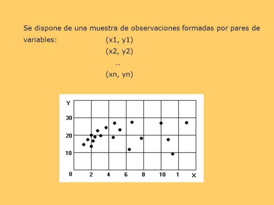 Se dispone de una muestra de observaciones formadas por pares de variables: (x1, y1) (x2, y2).. (xn, yn)