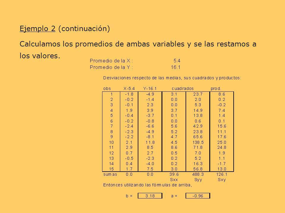 Ejemplo 2 (continuación) Calculamos los promedios de ambas variables y se las restamos a los valores.