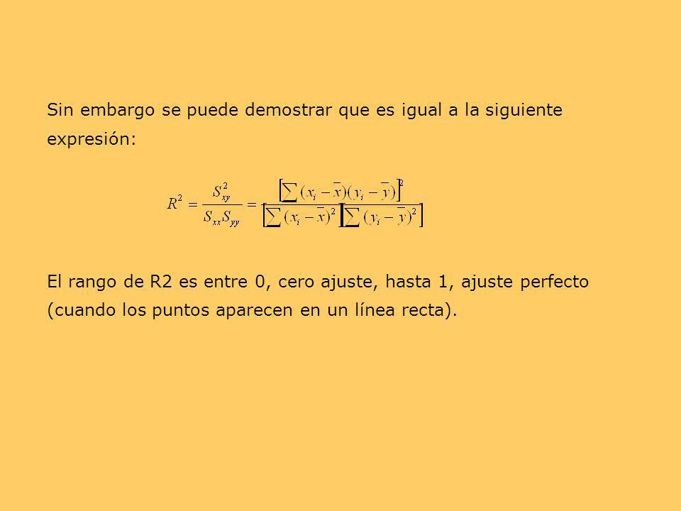 Sin embargo se puede demostrar que es igual a la siguiente expresión: El rango de R2 es entre 0, cero ajuste, hasta 1, ajuste perfecto (cuando los pun