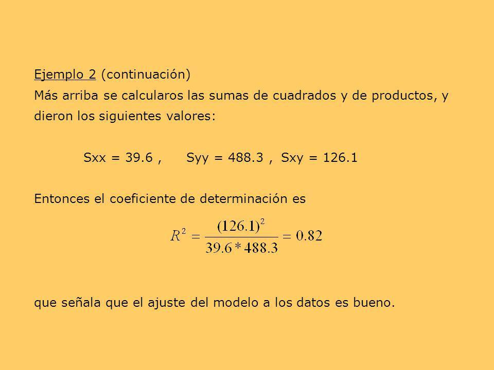 Ejemplo 2 (continuación) Más arriba se calcularos las sumas de cuadrados y de productos, y dieron los siguientes valores: Sxx = 39.6, Syy = 488.3,Sxy