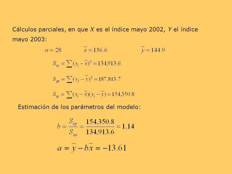 Cálculos parciales, en que X es el índice mayo 2002, Y el índice mayo 2003: Estimación de los parámetros del modelo: