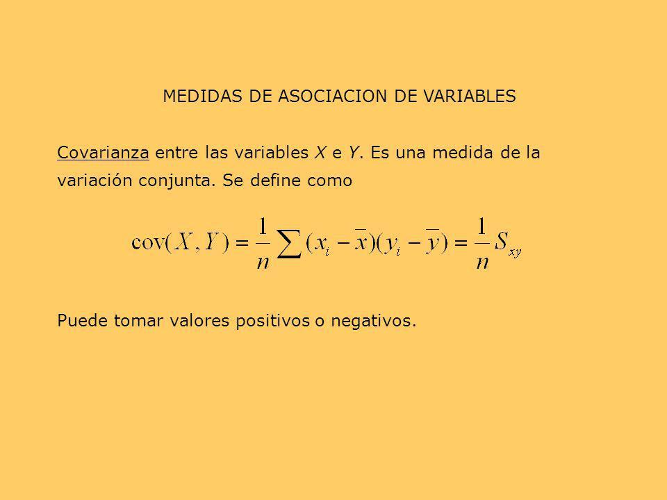 MEDIDAS DE ASOCIACION DE VARIABLES Covarianza entre las variables X e Y. Es una medida de la variación conjunta. Se define como Puede tomar valores po