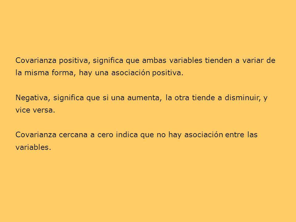 Covarianza positiva, significa que ambas variables tienden a variar de la misma forma, hay una asociación positiva. Negativa, significa que si una aum