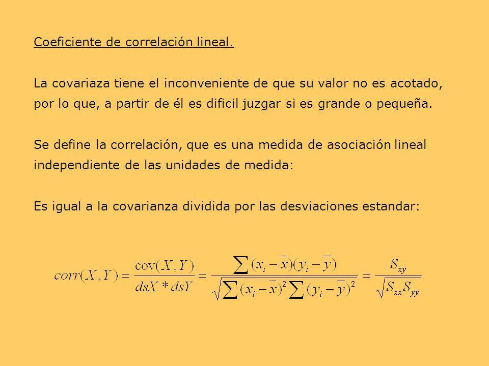 Coeficiente de correlación lineal. La covariaza tiene el inconveniente de que su valor no es acotado, por lo que, a partir de él es dificil juzgar si