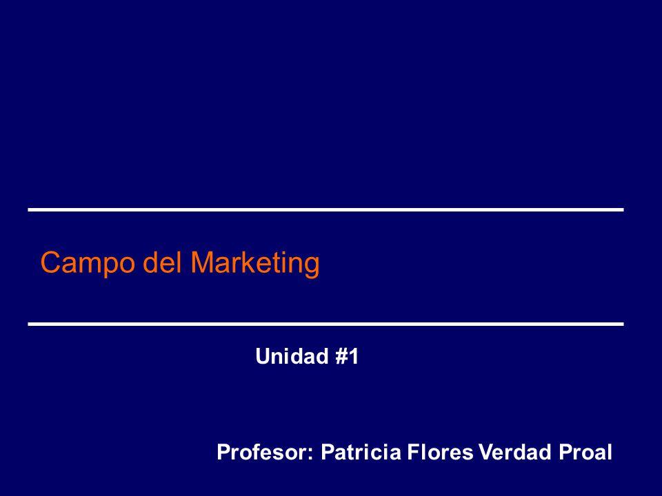 Contenido de la Clase Naturaleza y radio de acción del marketing Evolución del marketing El concepto del marketing La importancia del Marketing El programa de marketing de una empresa La ética en el marketing Perspectiva Global del marketing