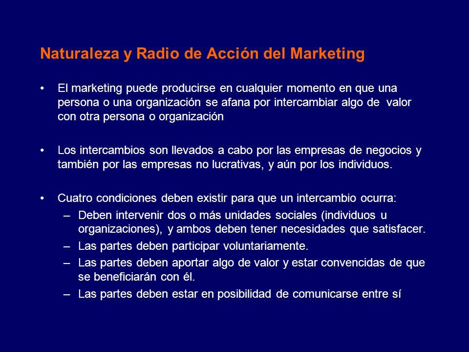 Resumen y Conclusiones (1/2) Naturaleza y radio de acción del marketing –Intercambio –Cuatro condiciones para llevar el intercambio Evolución del marketing –Orientación a la producción –Orientación a las ventas –Orientación al marketing El concepto del marketing –Orientación al consumidor –Actividades de Marketing –Objetivos de la Empresa