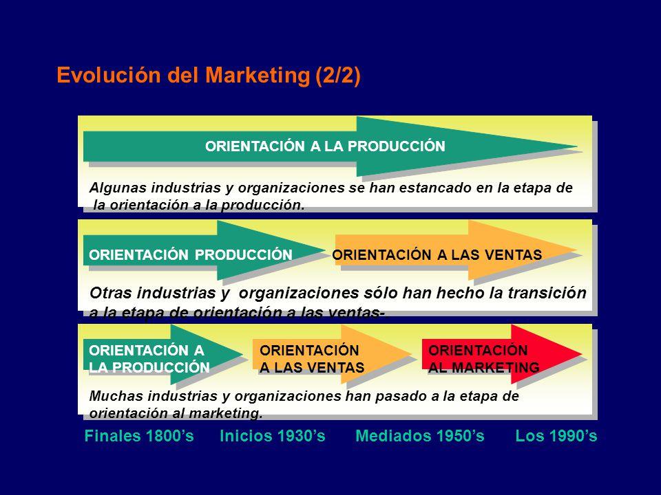 Concepto de Marketing (1/2) Los administradores que adoptan una orientación al mercado reconocen que el marketing es vital para el éxito de sus organizaciones La justificación principal del concepto de marketing esta basada en –La planeación debe estar orientada al cliente –Las actividades de marketing de una organización deben de coordinarse –Las actividades de marketing deben estar enfocadas a los objetivos de la empresa CONCEPTO DE MARKETING Orientación al cliente Objetivos de desempeño organizacional Actividades de marketing coordinadas + + + Satisfacción del cliente Éxito organizacional