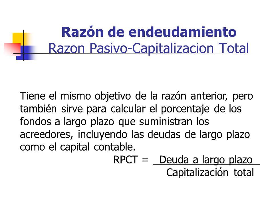 Razón de endeudamiento Razon Pasivo-Capitalizacion Total Tiene el mismo objetivo de la razón anterior, pero también sirve para calcular el porcentaje de los fondos a largo plazo que suministran los acreedores, incluyendo las deudas de largo plazo como el capital contable.
