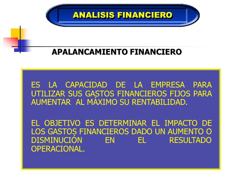 APALANCAMIENTO FINANCIERO ES LA CAPACIDAD DE LA EMPRESA PARA UTILIZAR SUS GASTOS FINANCIEROS FIJOS PARA AUMENTAR AL MÁXIMO SU RENTABILIDAD.