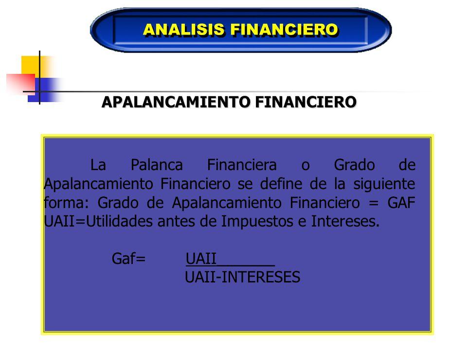APALANCAMIENTO FINANCIERO La Palanca Financiera o Grado de Apalancamiento Financiero se define de la siguiente forma: Grado de Apalancamiento Financiero = GAF UAII=Utilidades antes de Impuestos e Intereses.