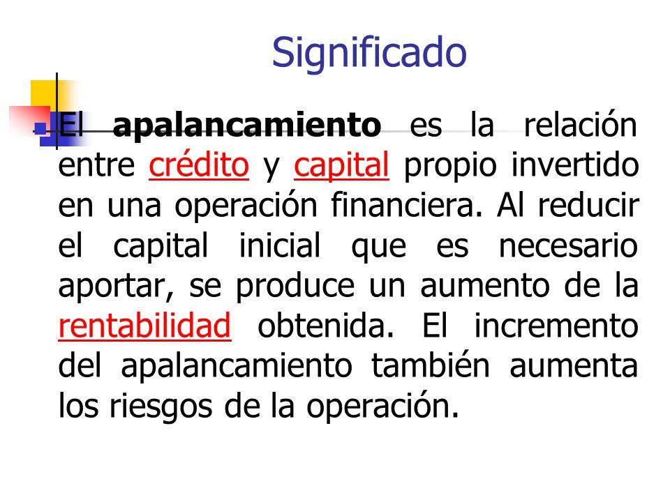Significado El apalancamiento es la relación entre crédito y capital propio invertido en una operación financiera.