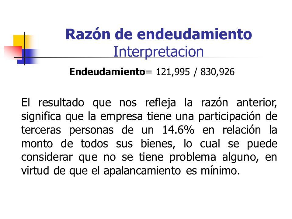 Razón de endeudamiento Razon Pasivo-Capital RAZÓN PASIVO-CAPITAL (RPC): Indica la relación entre los fondos a largo plazo que suministran los acreedores y los que aportan los dueños de las empresas.
