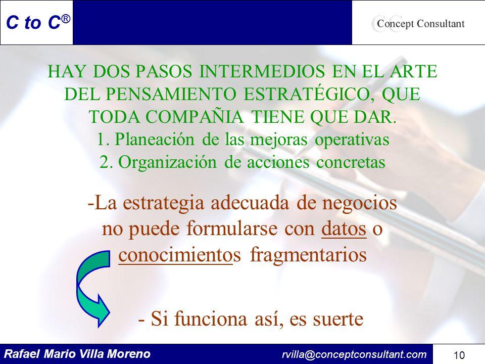 Rafael Mario Villa Moreno rvilla@conceptconsultant.com 10 C to C ® HAY DOS PASOS INTERMEDIOS EN EL ARTE DEL PENSAMIENTO ESTRATÉGICO, QUE TODA COMPAÑIA